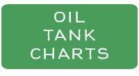 OilTankCharts